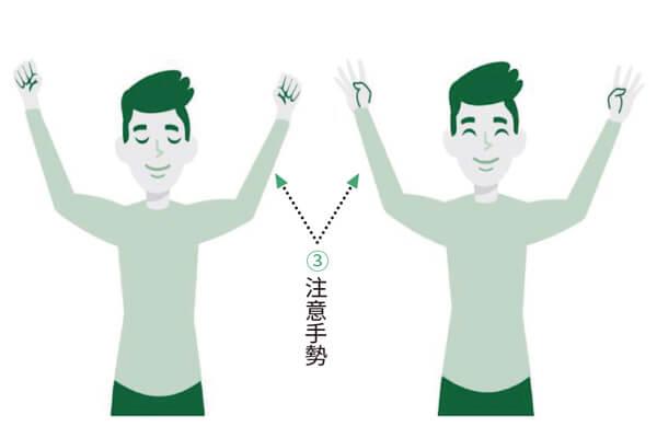 緊緊握拳、再鬆開、握拳、鬆開,也有助於消火。(時報出版社提供)