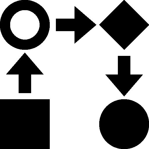 文件擷取及工作流程