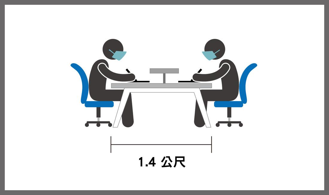 開放式的Plane辦公桌系統,大跨距桌板,對坐辦公距離達1.4米。