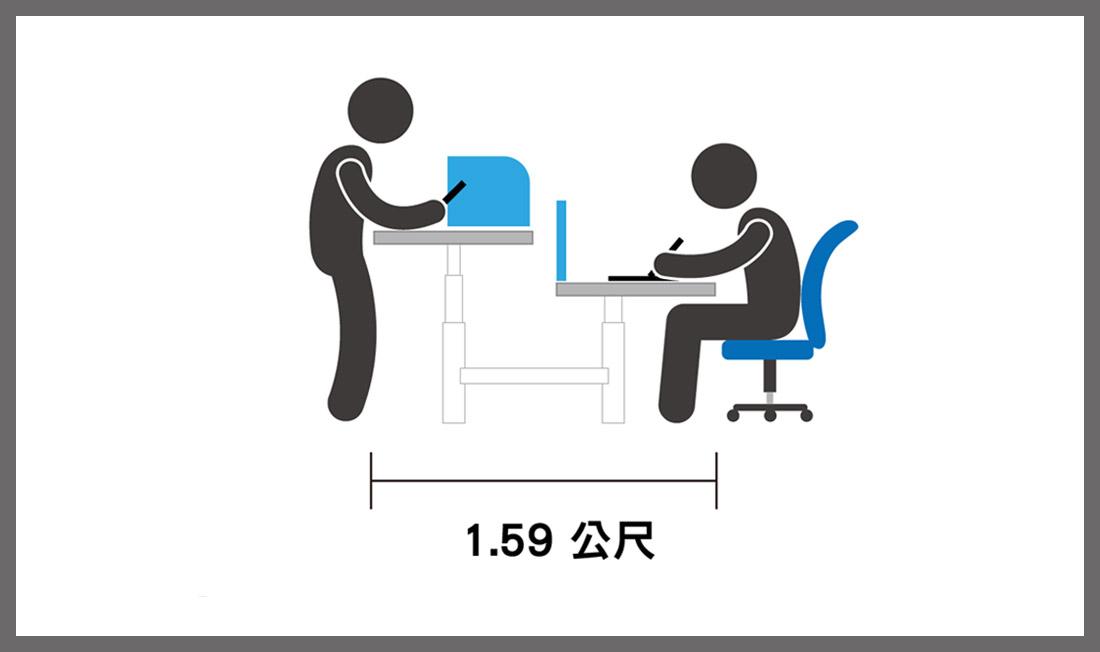 UP!升降桌對坐尺寸達到1.59公尺,是室內社交距離的建議規範。